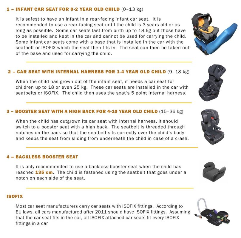 Rules about use of car seats according to age, heigths and so on - Part 2