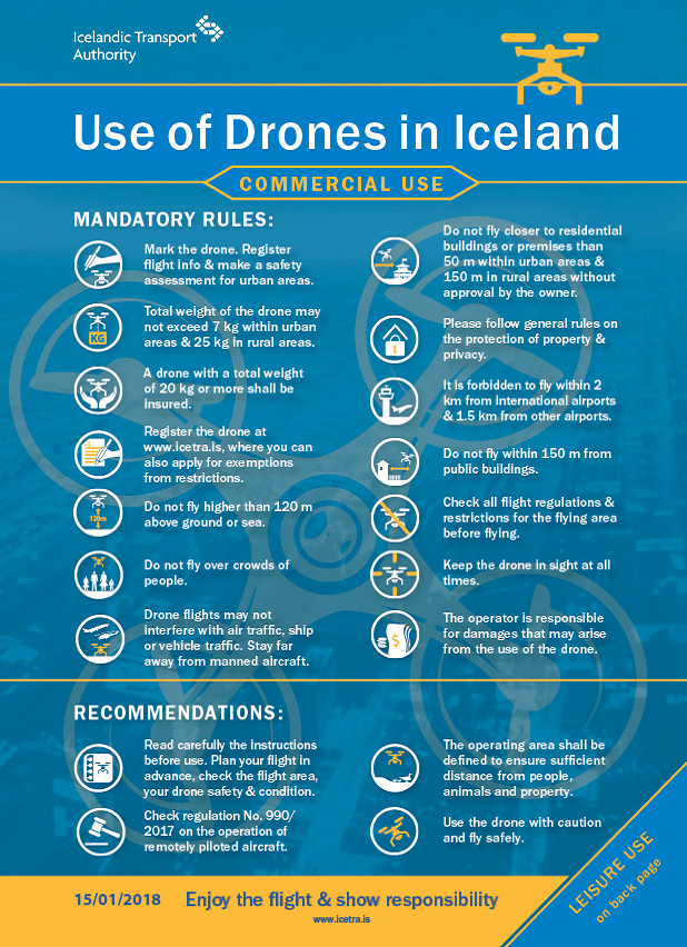 Use of drones in Iceland: Mandatory rules