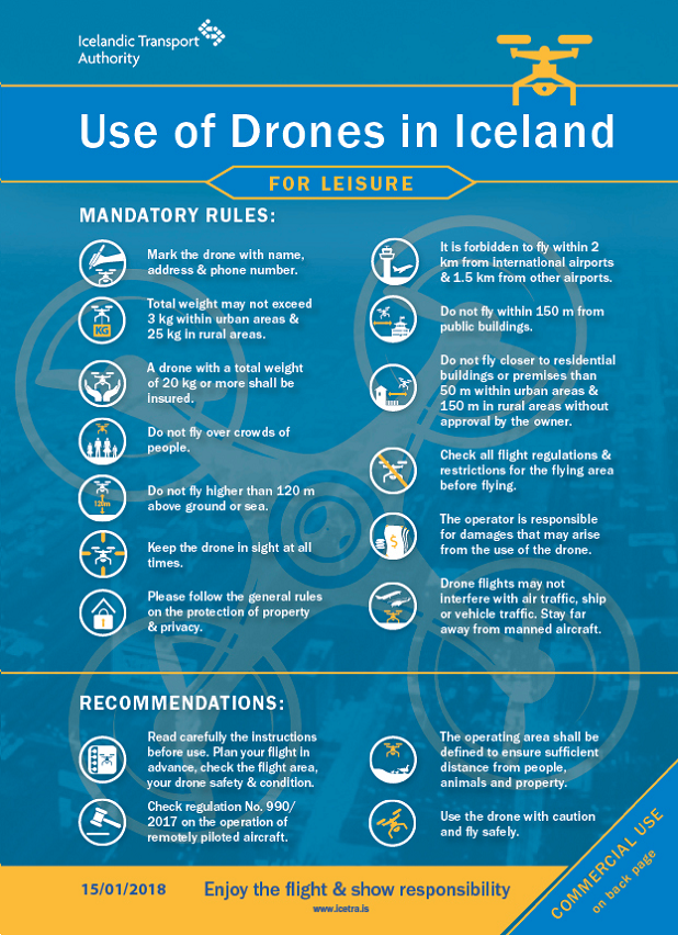 Drones in Iceland, poster with rules